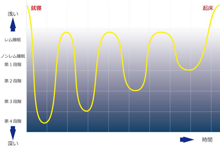 sleep_graf